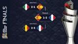 Nations League 2020/21, tous les résultats